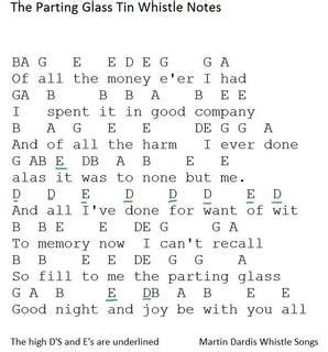 The Parting Glass sheet music and tin whistle notes